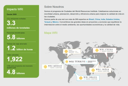 world reosurces institute infografia