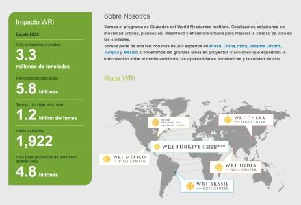 Infografía impacto del World Resources Institute, WRI. Movilidad Urbana, planeacion y desarrollo.
